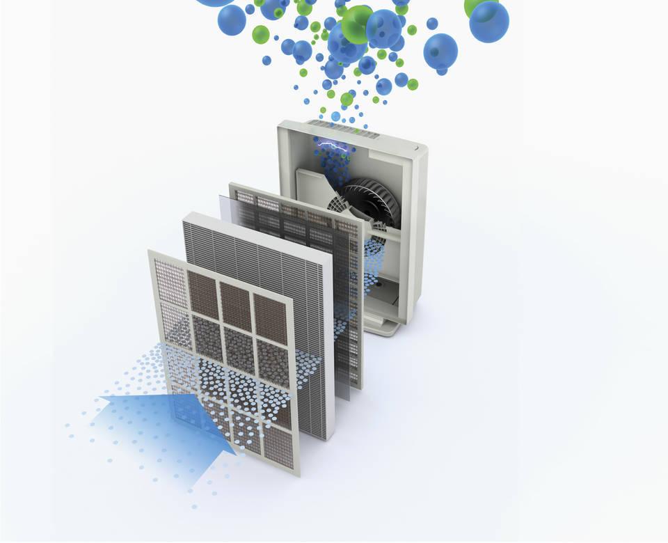 Winix WAC9500-filtration system