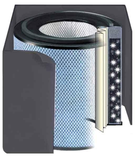Pet Machine HealthMate 410 Air Purifier - filter