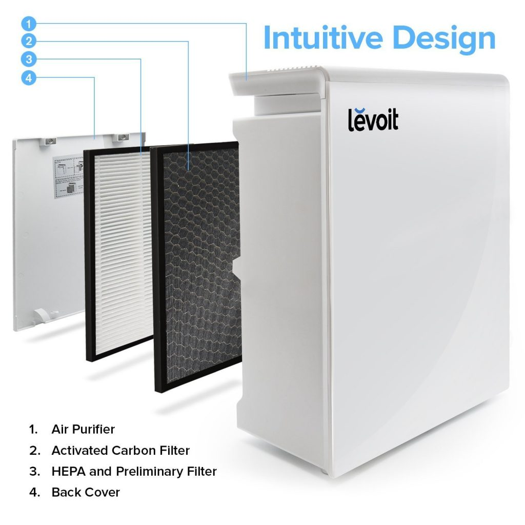 Levoit LV-PUR131 - filtration system