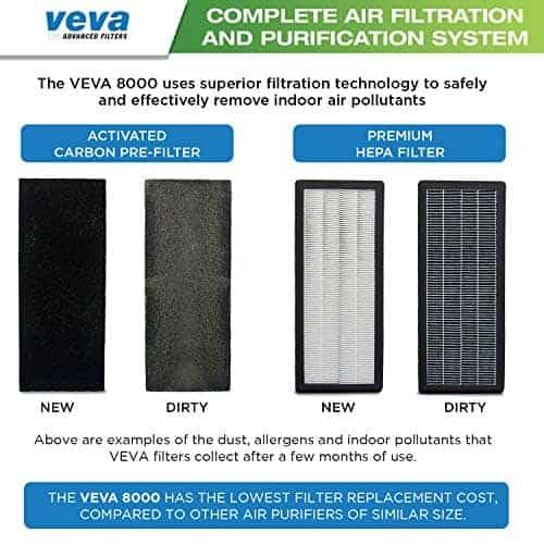 VEVA 8000 Elite Pro Series Air-Purifier - filtration