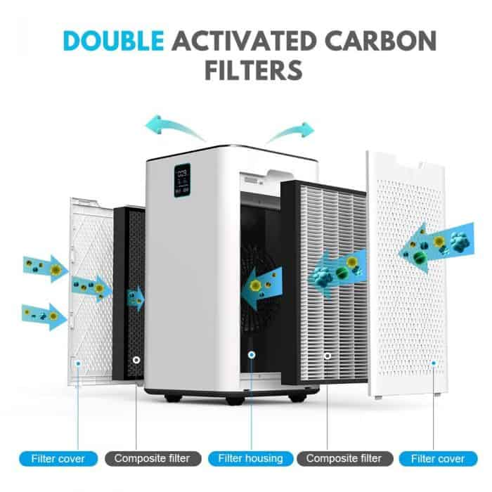Inofia air purifier filtration system