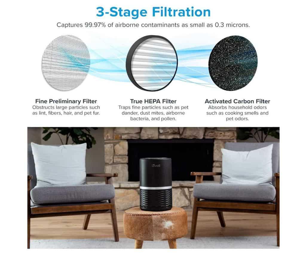 Levoit LV-H132 filter system