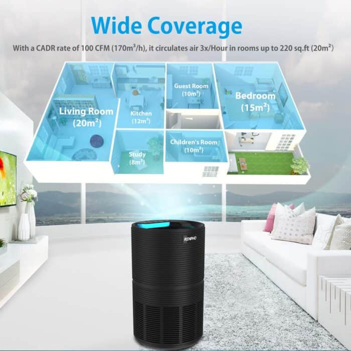 Renpho air purifier-coverage